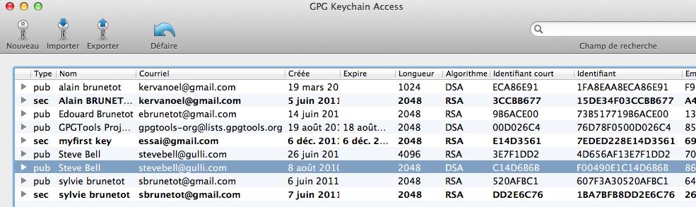 Gpgkeychain_access