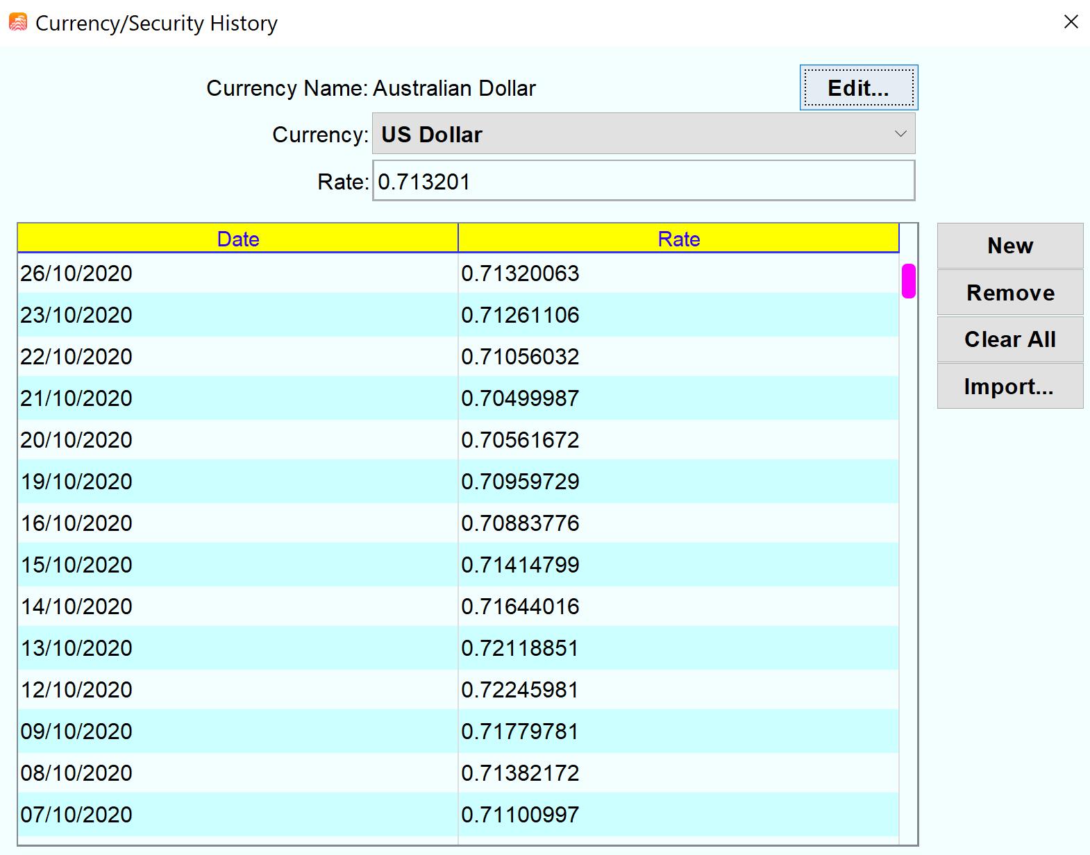 Exchange_rate_australian_dollar__base_currency_usd