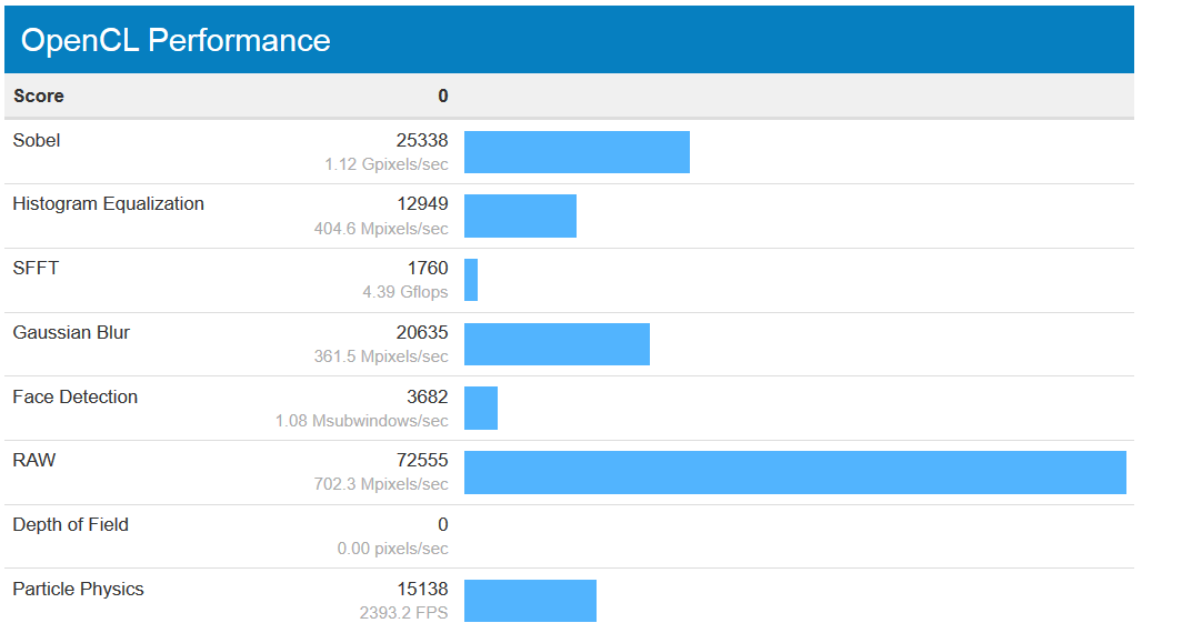 Opencl_geekbench4
