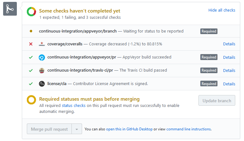 Github build status hanging / Problems / Discussion Area
