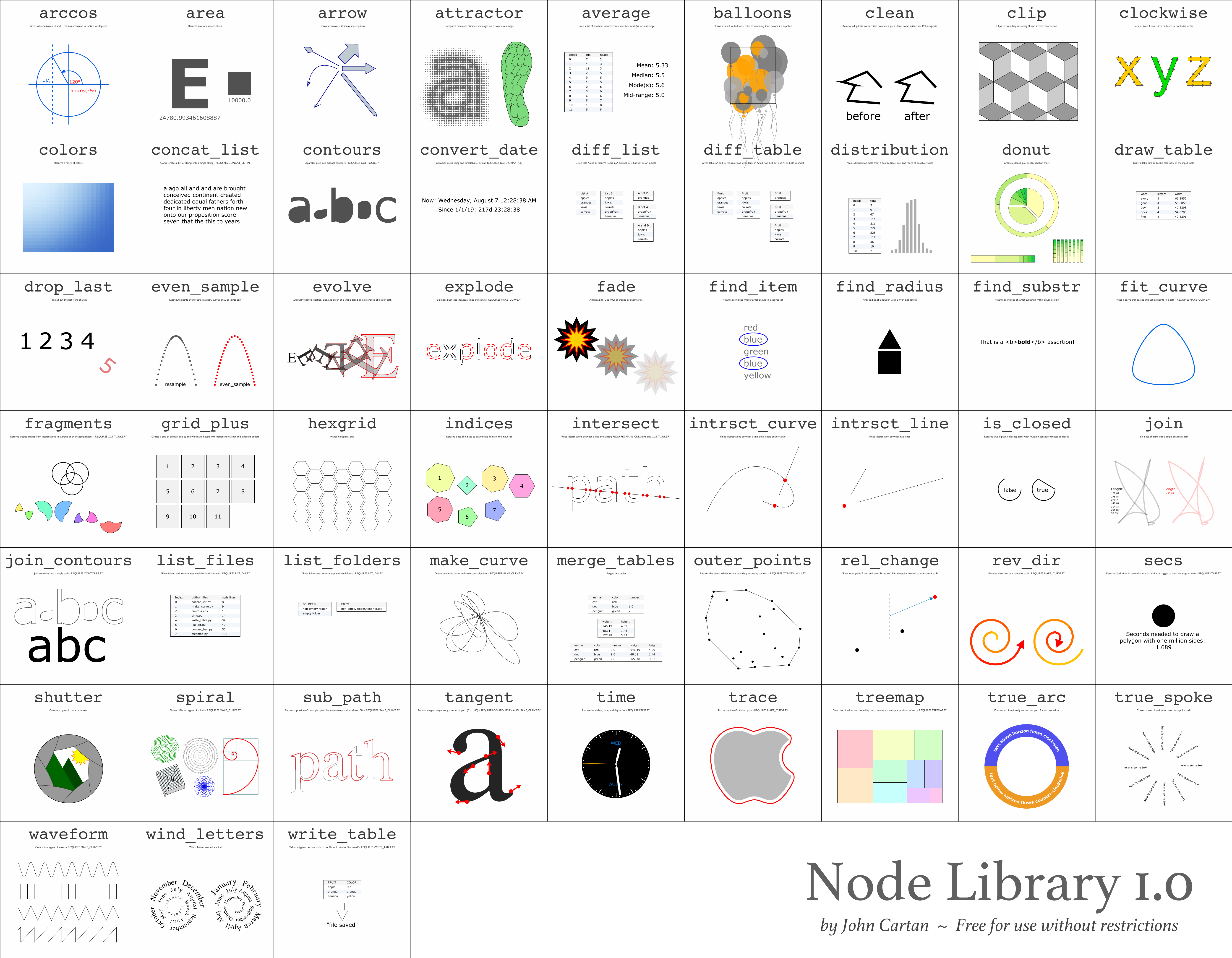 Node_library_poster