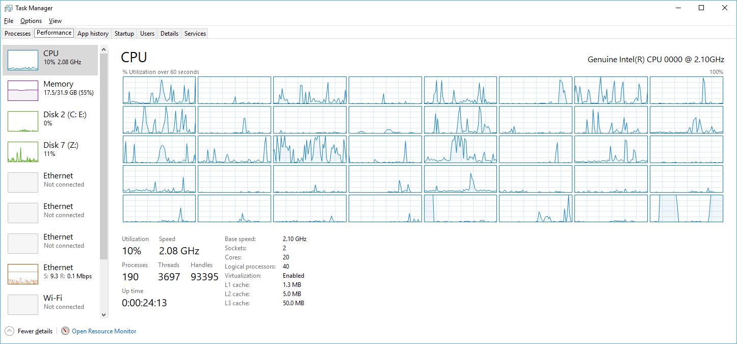 Running on 20 core 40 thread dual CPU workstation
