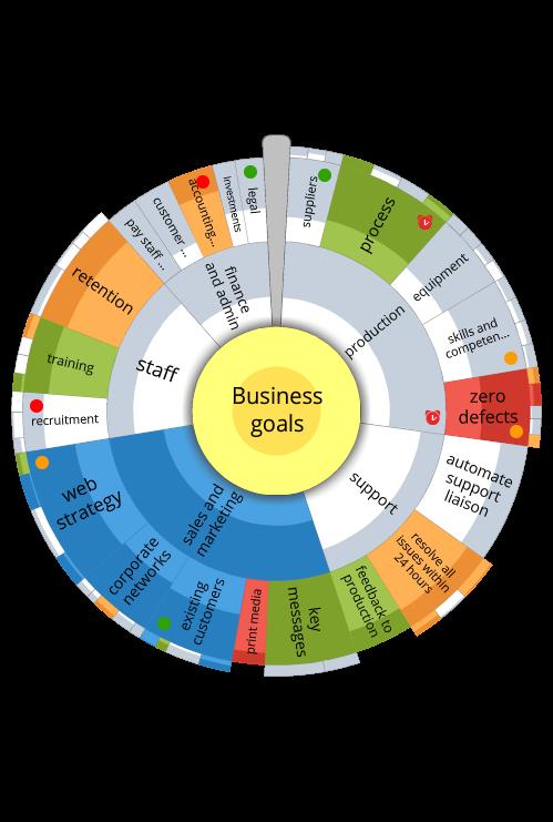 Business_goals_screenshot