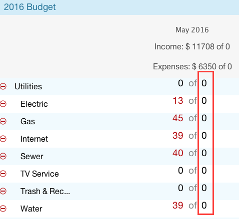 160620_zeroed_out_budget_values
