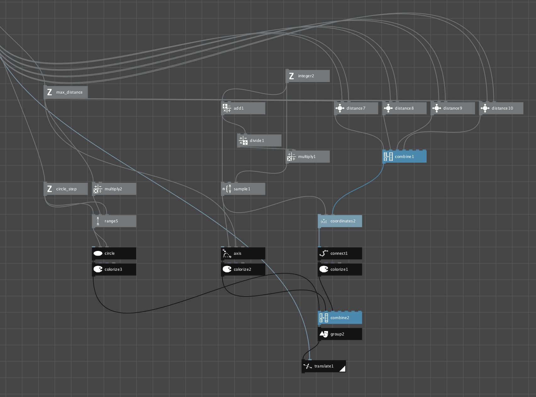 Radar_plot-radar_plot_network
