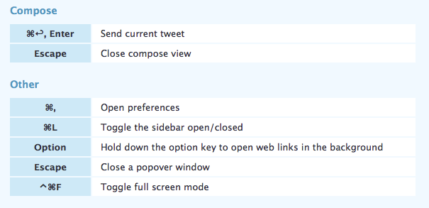 Twitterrific_Compose_Shortcuts.png