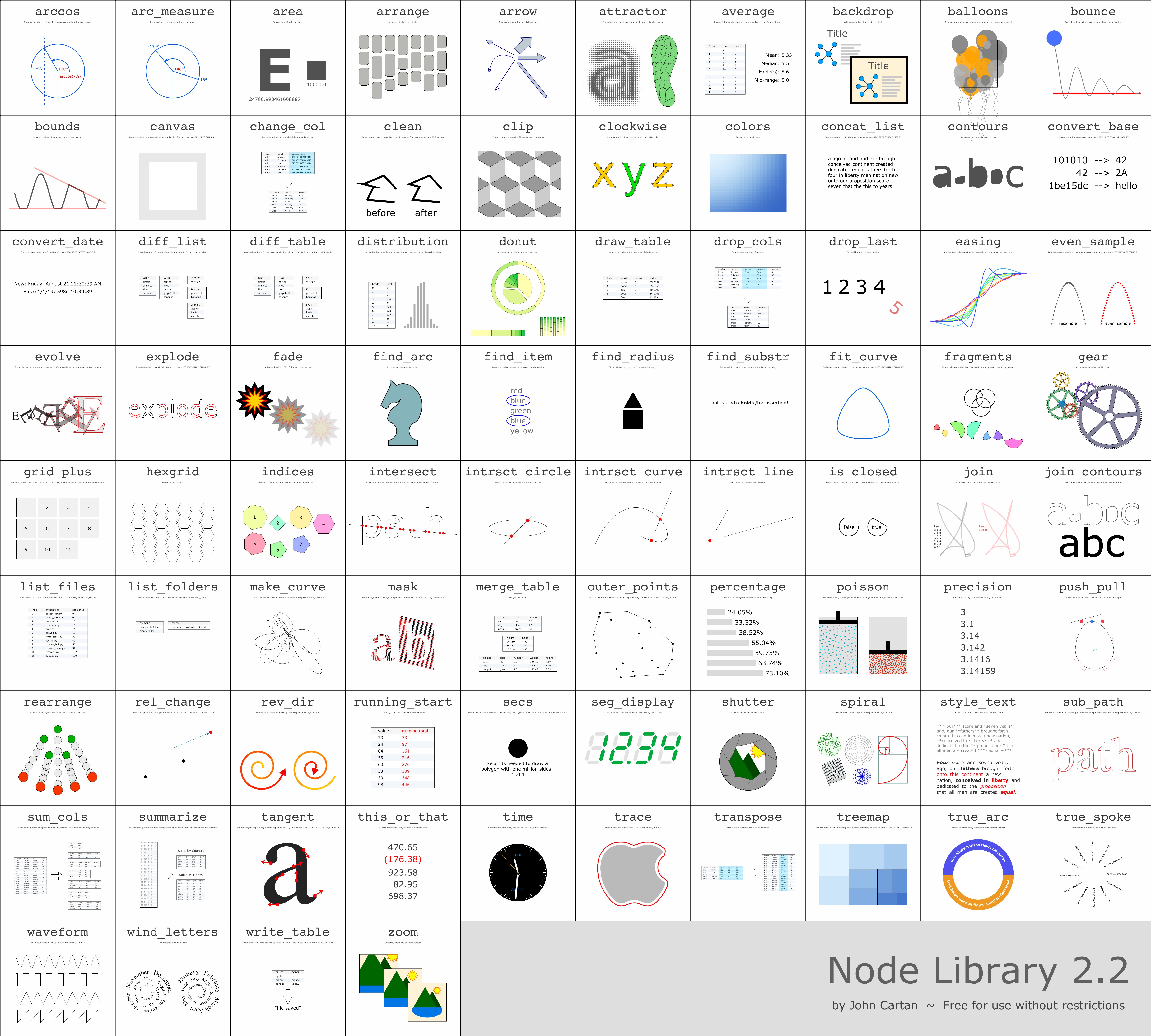 Node_library_2.2_poster