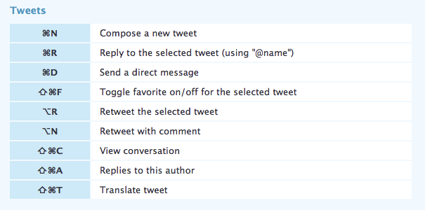 Twitterrific_Tweet_Shortcuts.png
