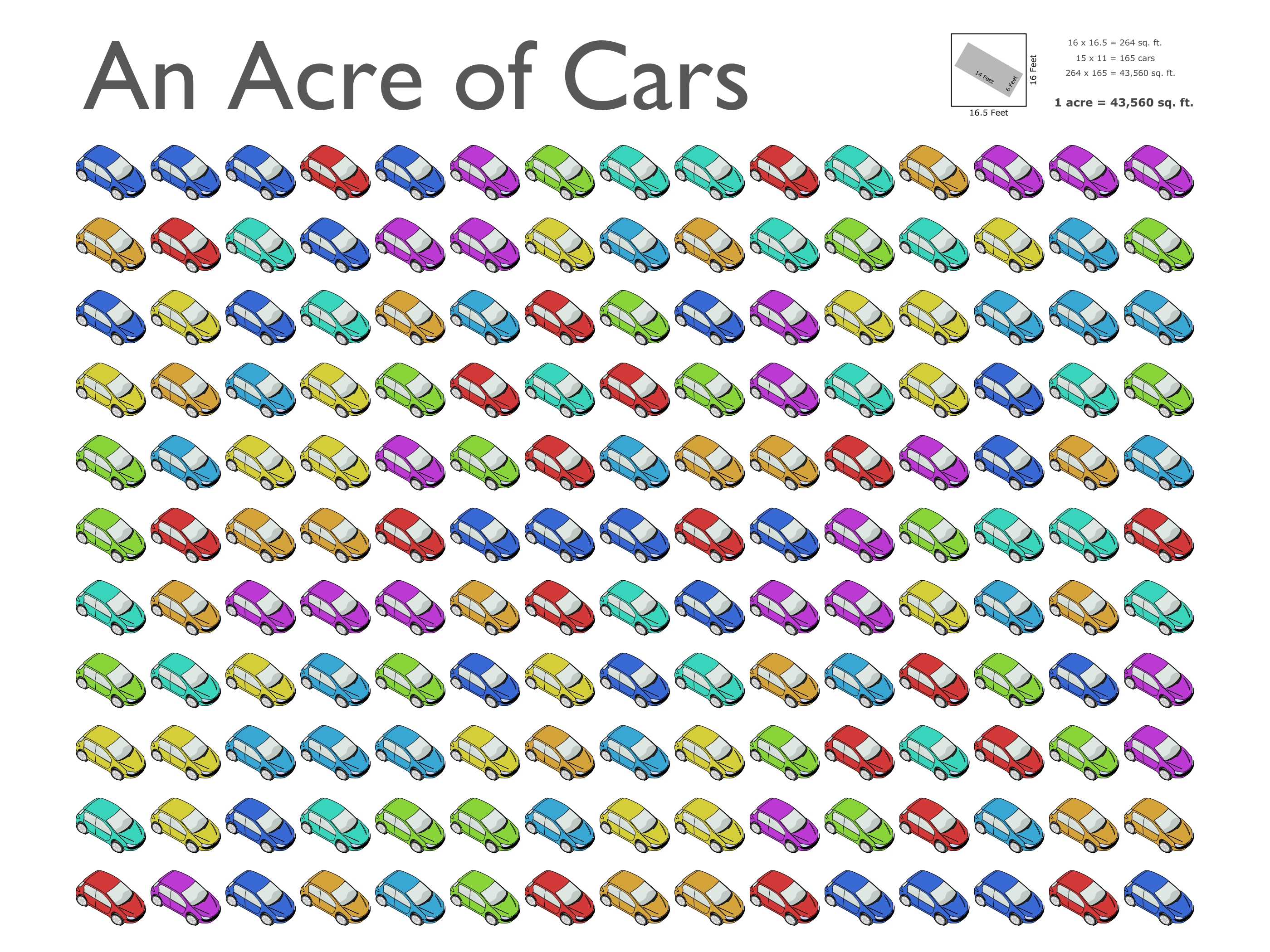 An_acre_of_cars
