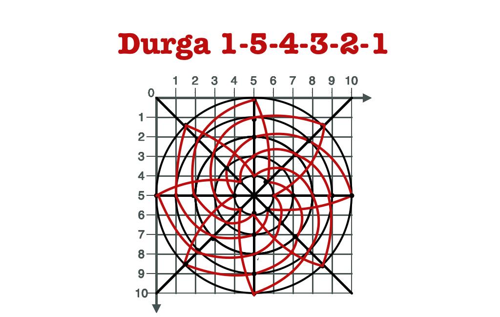 Durga-kolam