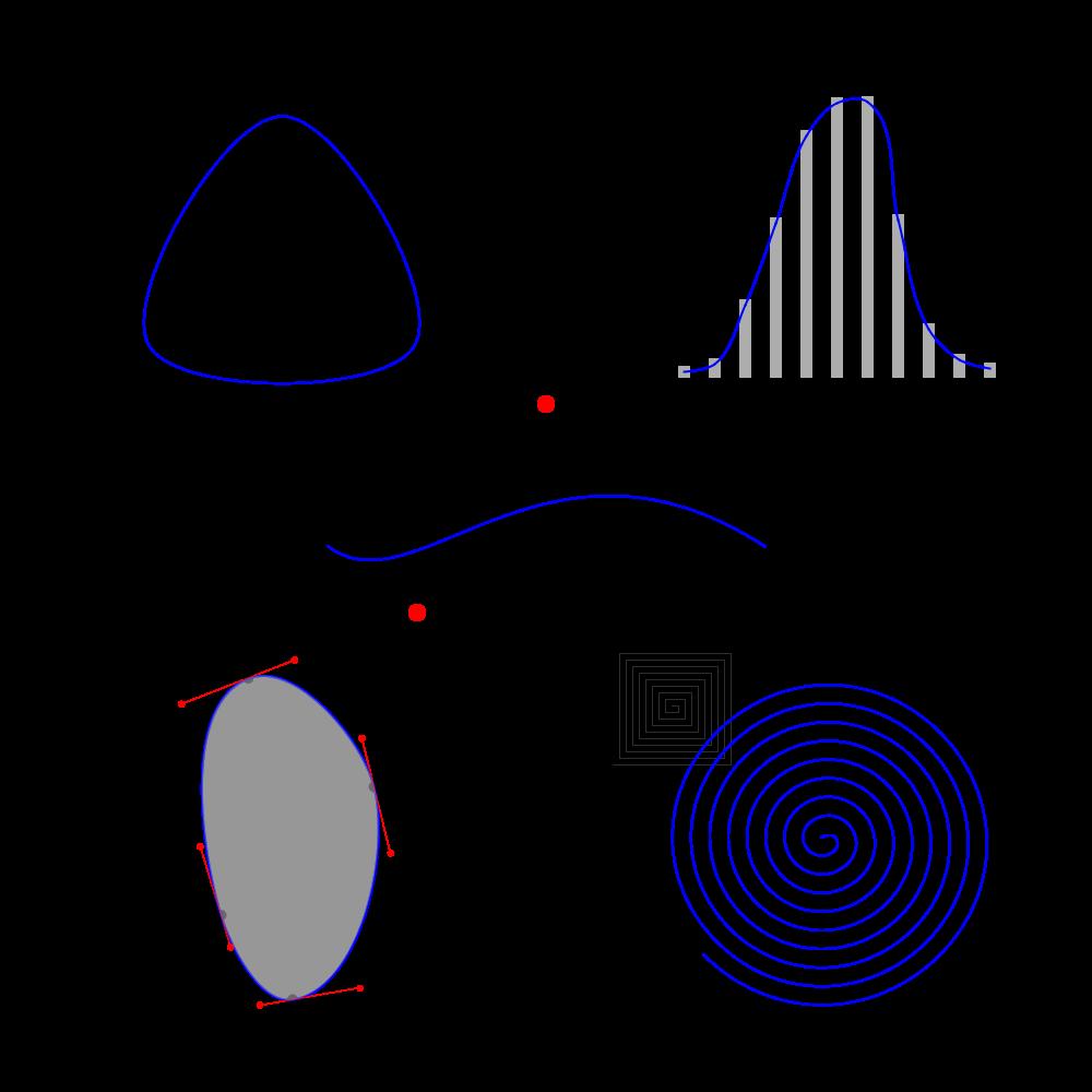 Curve_samples