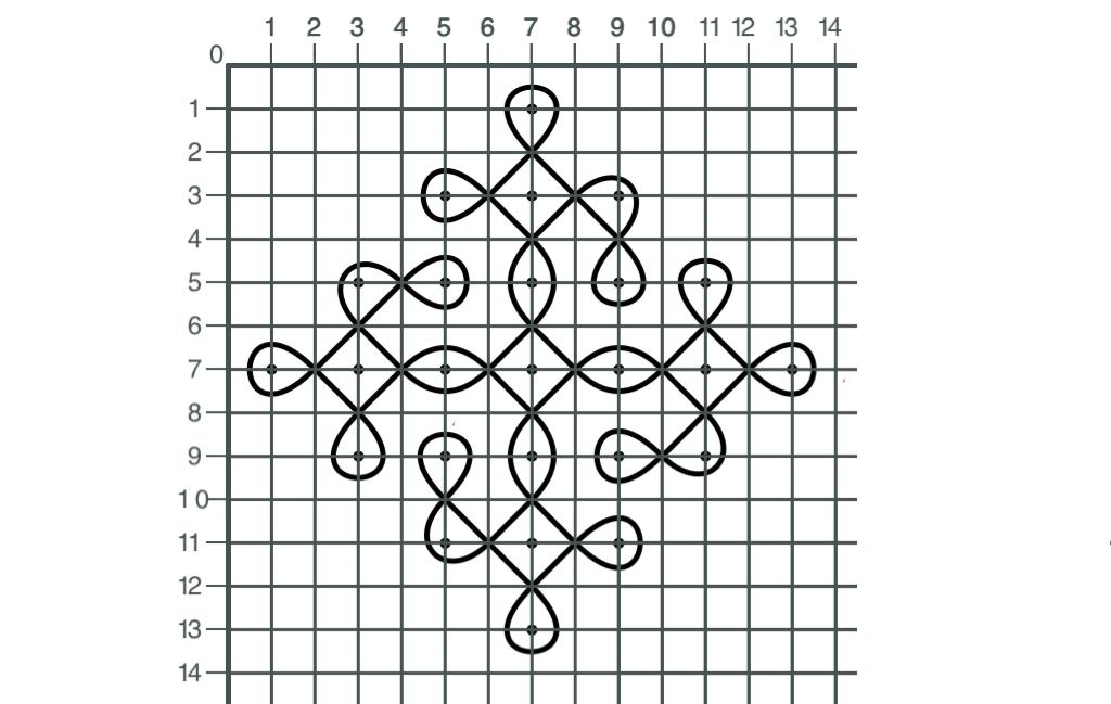 Kolam-sikku-7-1