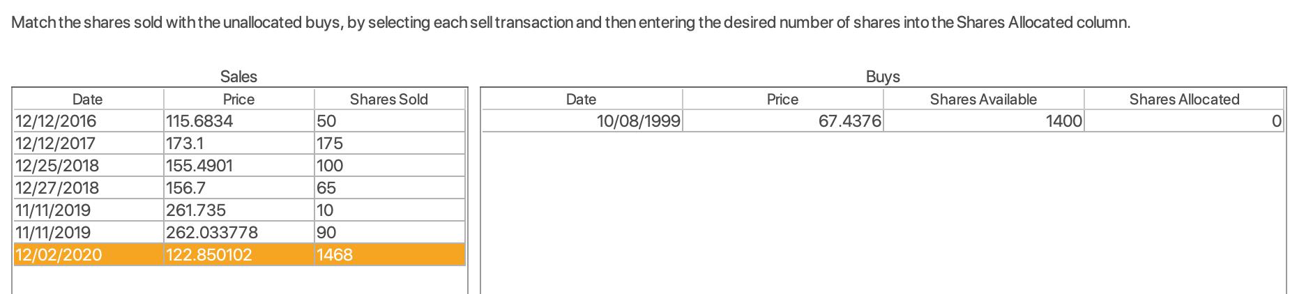 Aapl_1999_lot_sales