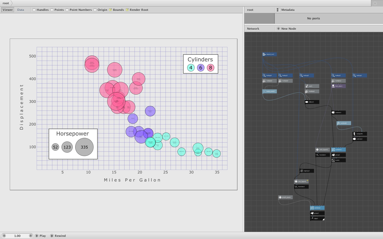Car_bubble_chart_screenshot